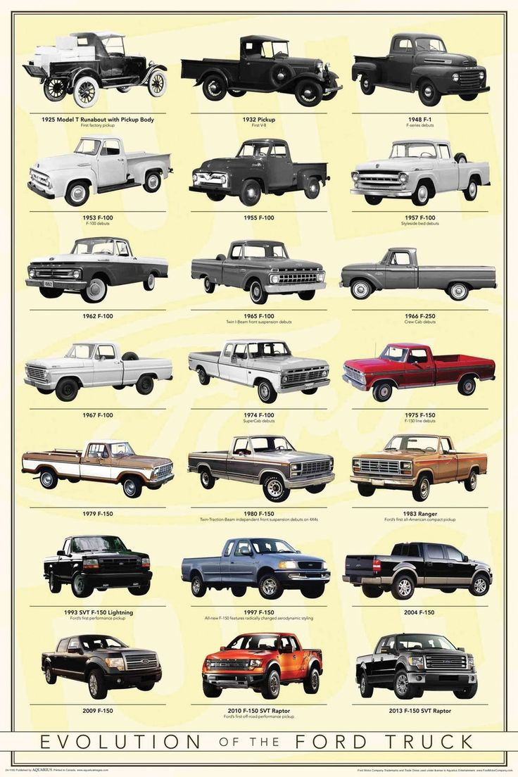 evolution of ford trucks - Google Search