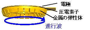 遠山研-球面超音波モータ