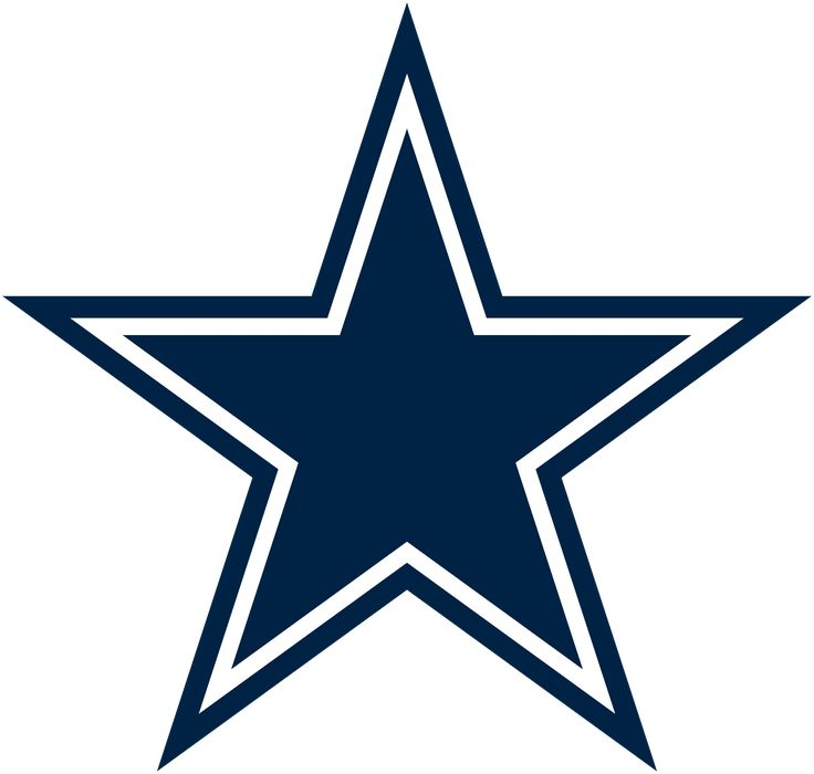 Early NFL Power Rankings – Switching To The NFC East