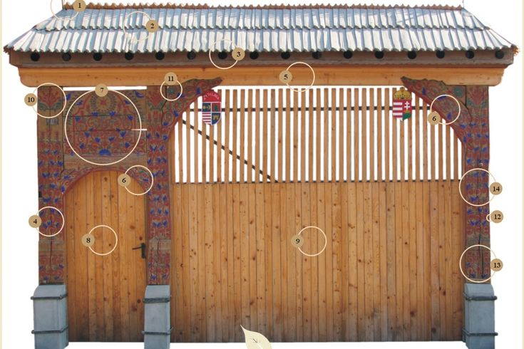 A székelykapu szerkezete