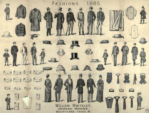 Costuming - Men's Fashion London 1885