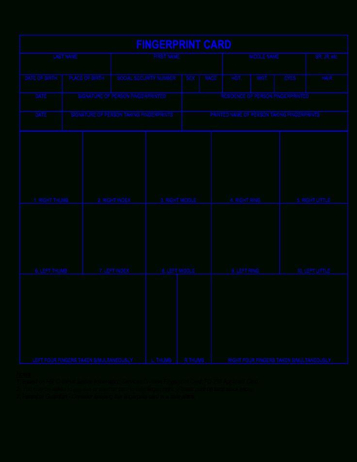 fingerprint clearance card lookup