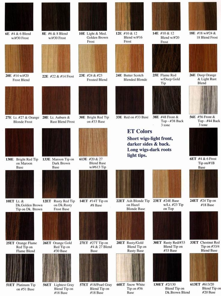 Brown Hair Color Chart Redken