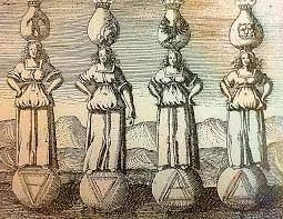 simbolos alquimicos - Buscar con Google
