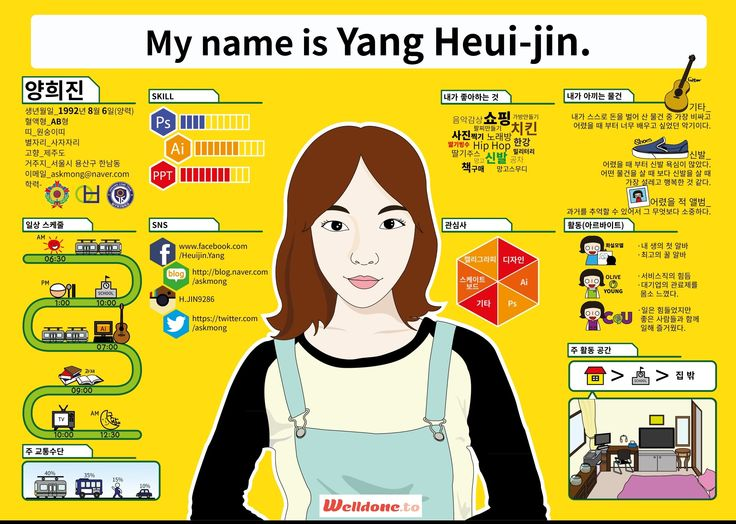 Visual resume by univ student Yang Hea Jin   http://me2.do/FarPsbu5