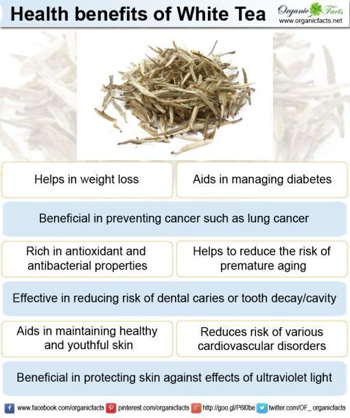 Health benefits of white tea include reduced risk of cancer, cardiovascular disorder and improvement in oral health. It has antioxidant and antiaging properties which help in maintaining good health and healthy skin. It protects skin from the harmful effects of UV light. With its antibacterial properties white tea protects the body from various infection causing bacteria. White tea provides relief to diabetic people from symptoms such as excessive thirst (polydipsia), decrease plasma…
