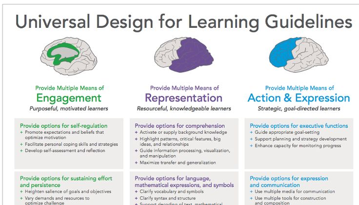 Classroom Design Guide ~ Best images about universal design for learning on