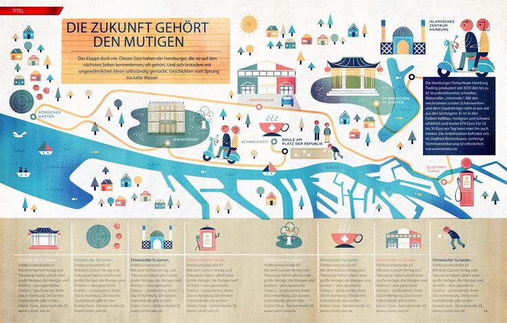 Motorscooter tour of Hamburg, Germany, illustrated by Sol Linero for Hamburg Magazine.