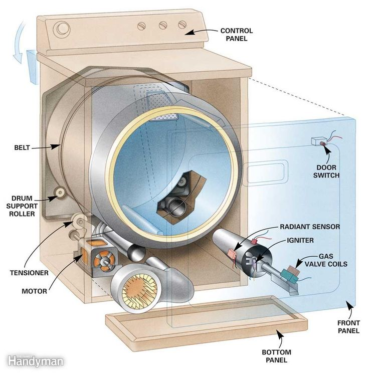 Lg Dryer Drum In The Hole ~ Best ideas about clothes dryer on pinterest laundry