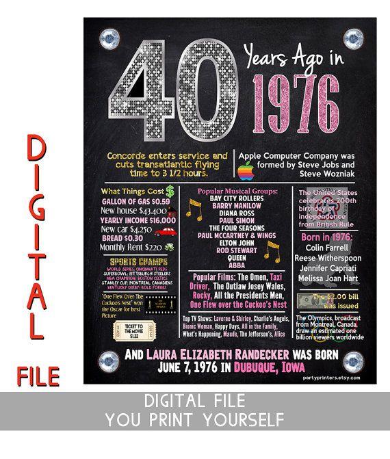 49 best Birthdays images on Pinterest Forty birthday 40th