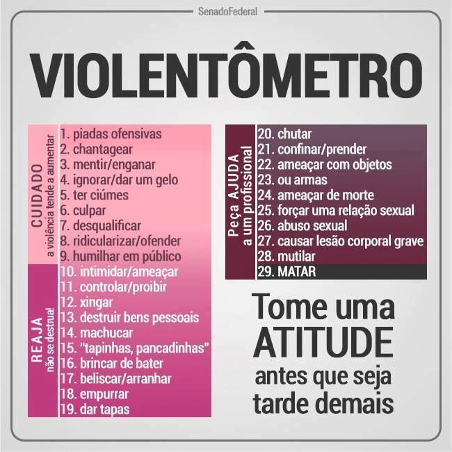 Post #: Identifique os diferentes graus de violência contra a mulher e não tenha receio. Denuncie, Disque 180. #DiaMundialdeCombateaViolênciaContraaMulher