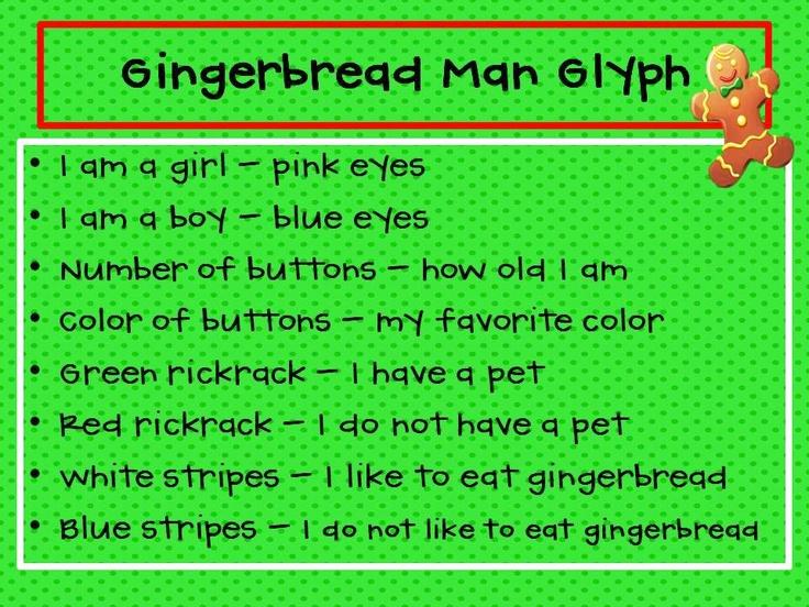 Glyphs gingerbread and kindergarten on pinterest