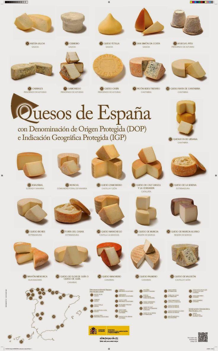 Blog de quesos Multiquesos.Probando todas las semanas queso nuevo: Quesos españoles de leche de vaca