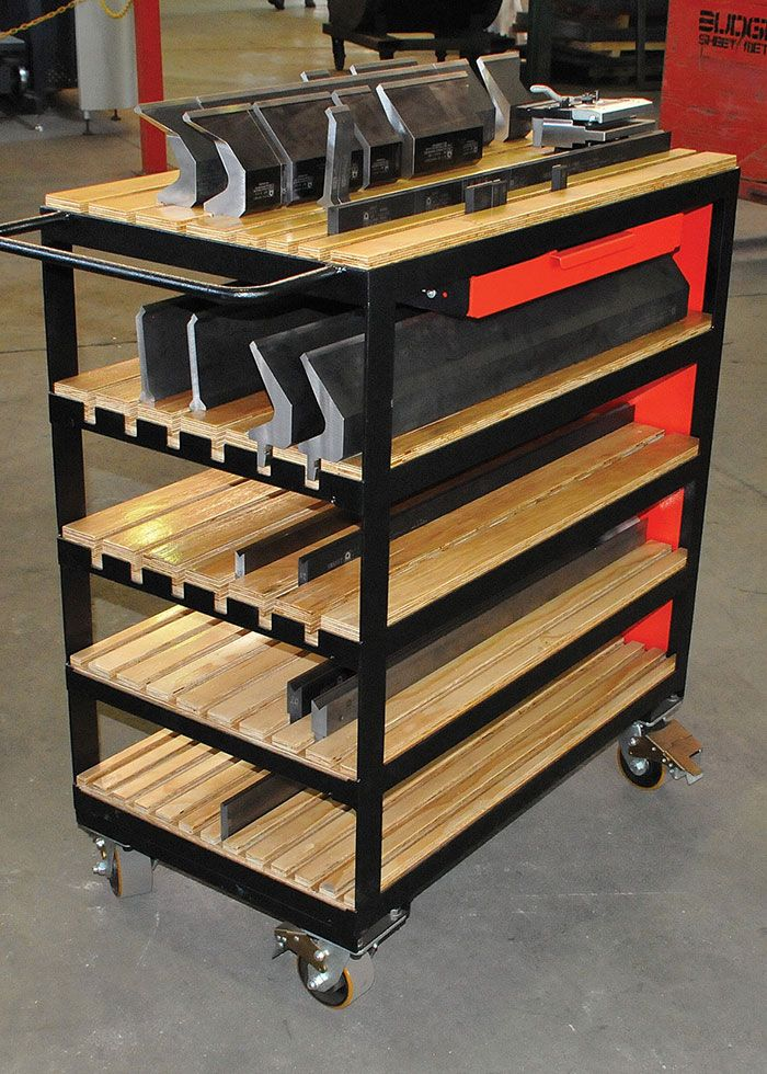 Budget Sheet Metal Experiences 46 Growth In 2020 Sheet Metal Fabrication Metal Furniture Sheet Metal