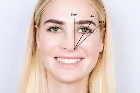 Where To Buy Eyebrow Thread | Eyebrow Design | For…