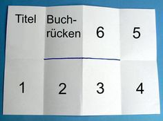 spätere Seitenaufteilung Buch falten aus DIN A4 oder DINA A3 Papier-Anleitung