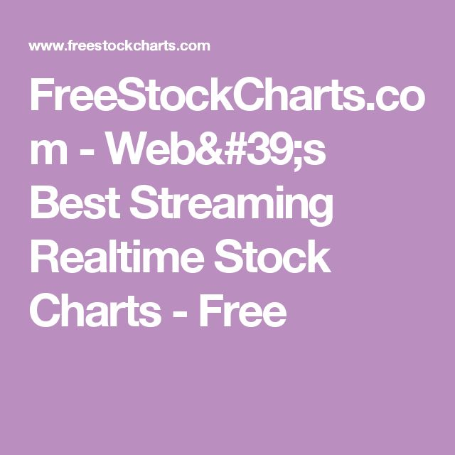 FreeStockCharts.com - Web's Best Streaming Realtime Stock Charts - Free