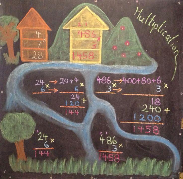Waldorf Grade 3 Multiplication!