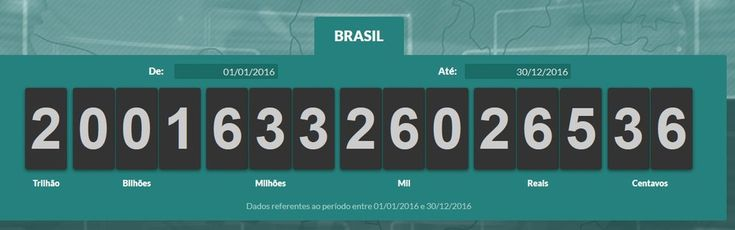 """Brasileiros já pagaram R$ 2 trilhões em impostos em 2016 -     O valor pago pelos brasileiros em impostos neste ano alcançou R$ 2 trilhão perto das 21h desta quinta-feira (29), segundo o """"Impostômetro"""" da Associação Comercial de São Paulo (ACSP). A projeção da entidade é que o Impostômetro feche o ano de 2016 com arrecadação de R$ 2,004 trilhões. - http://acontecebotucatu.com.br/nacionais/brasileiros-ja-pagaram-r-2-trilhoes-em-impostos-em-2016/"""