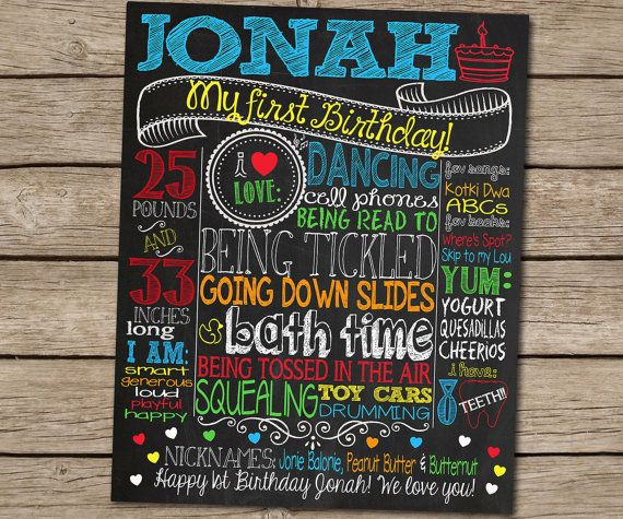 Multicolored Chalkboard Birthday Poster Sign for 1st Birthday Party - Customized Custom Printable File -  Baby's First Birthday - Primary