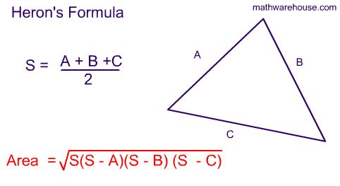Heron's formula for determining the area of a triangle from its sides.