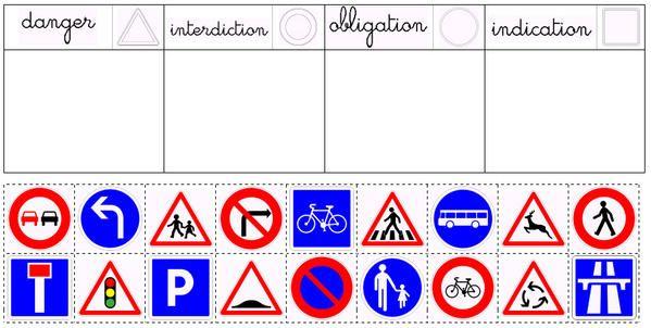Pendant cette 4e période de l'année scolaire, les enfants ont travaillé sur le thème de la sécurité routière. J'ai le sentiment que cela les a bien intéressé : ils connaissaient déjà beaucoup de choses sur le sujet, en particulier sur le rôle du piéton....