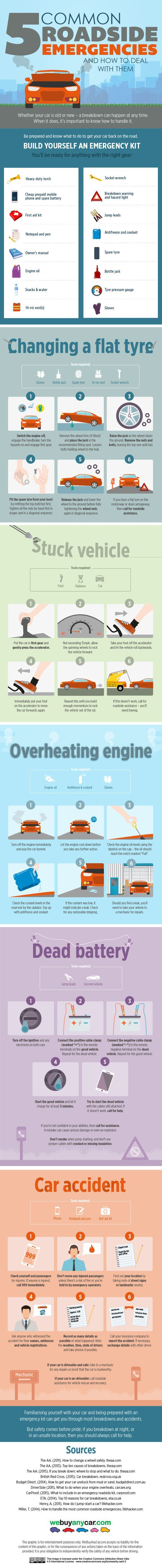 #Motorcars #Lansing #UsedCars #GreatDeals #Finance #UsedTrucks