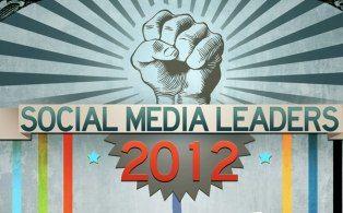 Social Media Companies (Ingorgaphic)