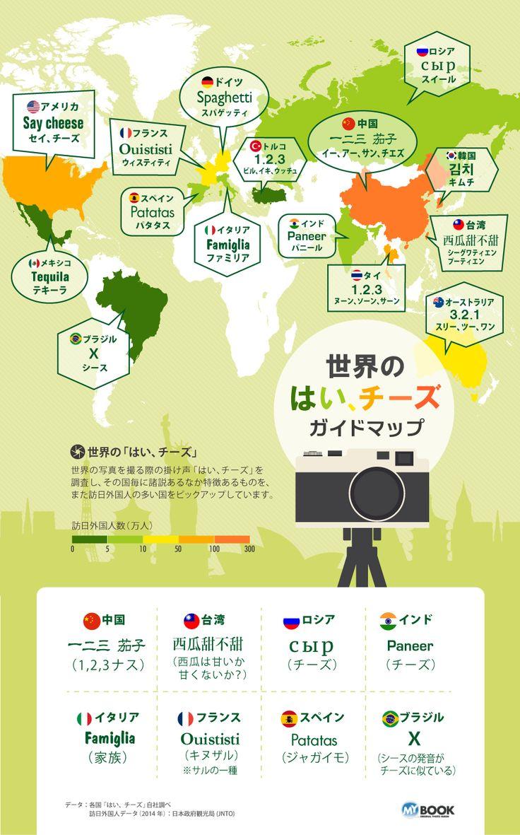 インフォグラフィック図