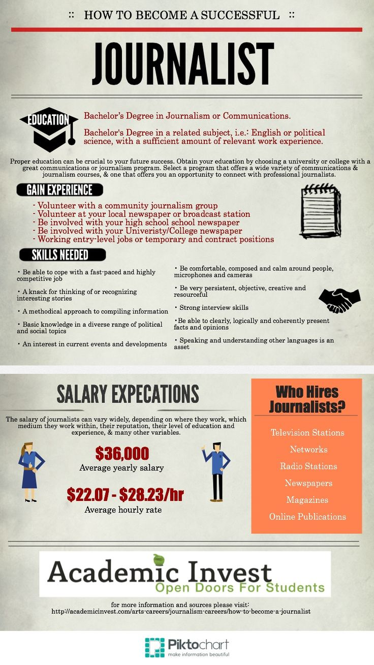 How To Become a Successful Journalist  http://academicinvest.com/arts-careers/journalism-careers/how-to-become-a-journalist #infograph