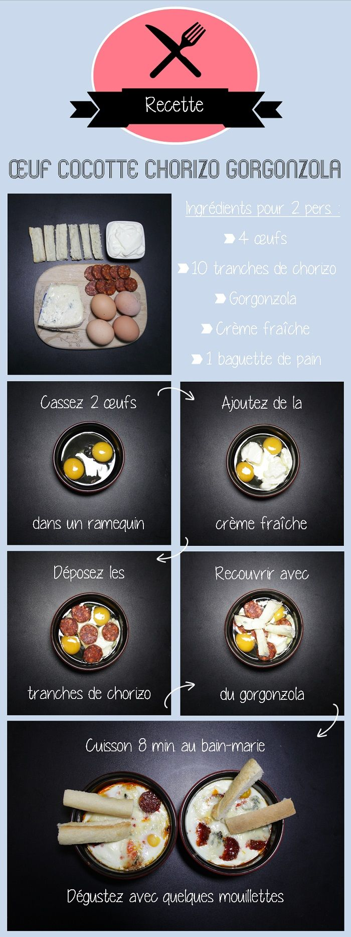 Recette oeuf cocotte gorgonzola/ chorizo par Mister like that / sur withalovelikethat.fr