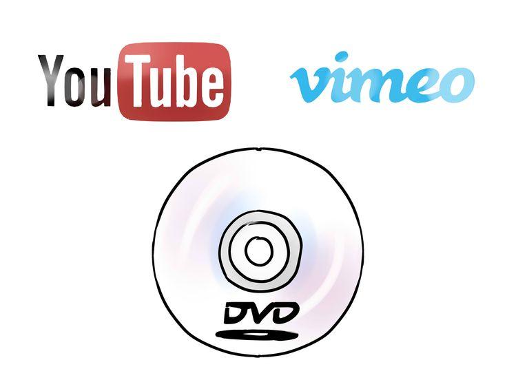 How to Make a Movie -- via wikiHow.com