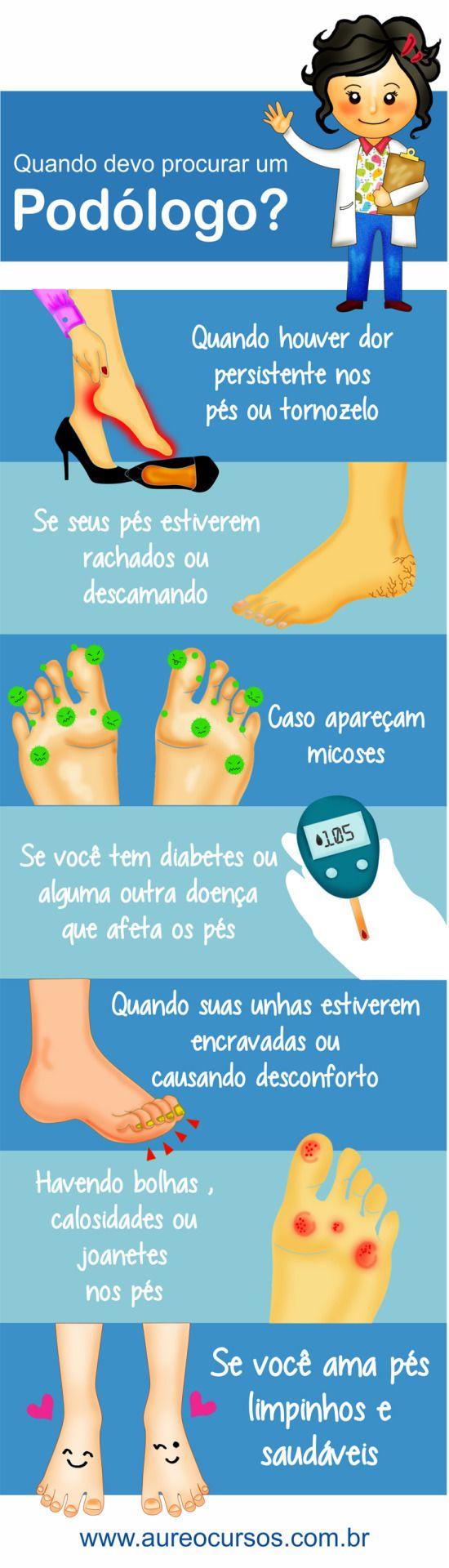Deve-se procurar um podólogo(a) sempre que houver dor, desconforto ou caso você note mudanças nos pés ou unhas dos pés. Esses são apenas alguns dentre muitos problemas relacionados a pés que um...