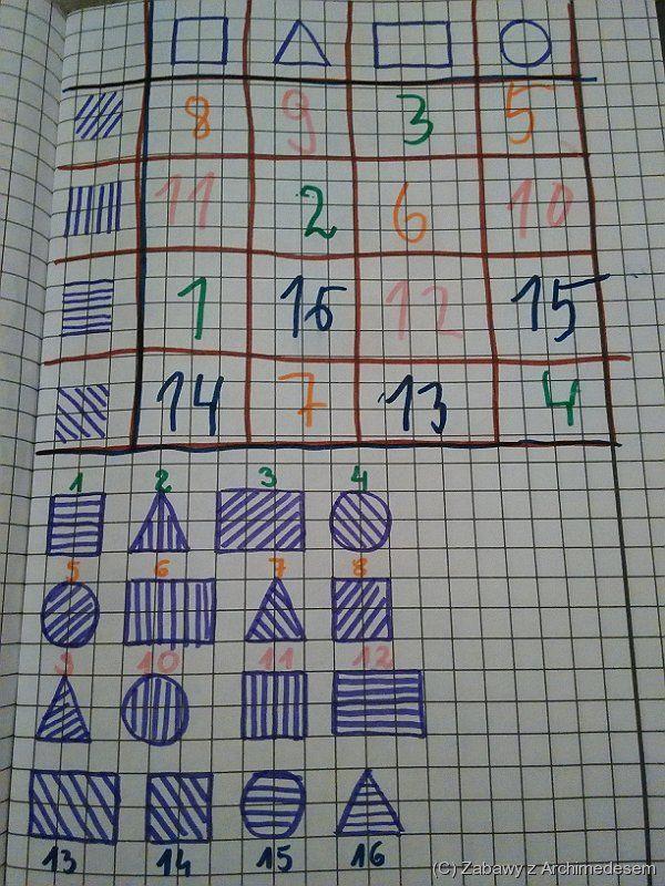 Zabawa na syntezę i analizę wzrokową podana w nieco bardziej matematycznej wersji ;-)