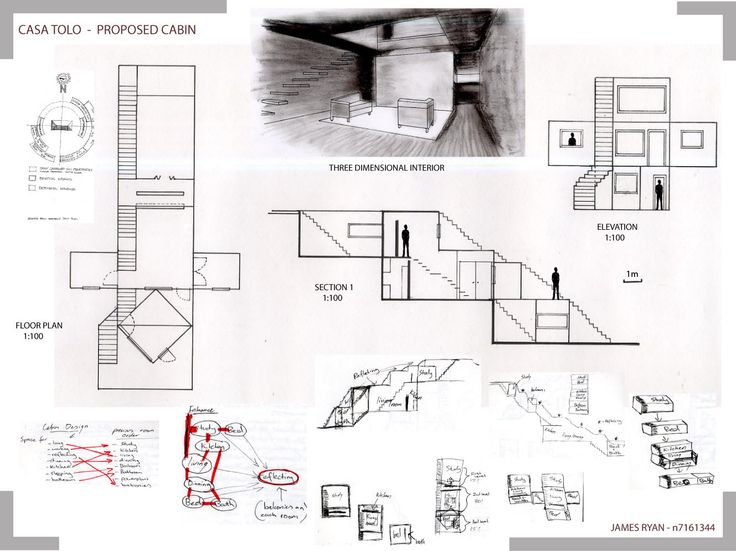 Tolo House Analysis