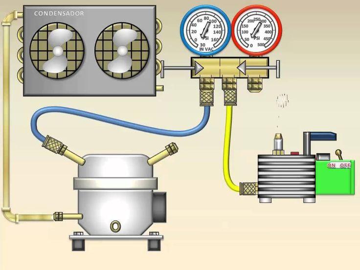 Circuito Frigorifico : Cambio aceite en compresores de sistemas refrigeracion