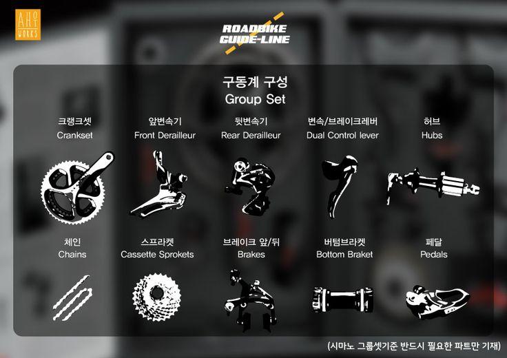 road bike groupset part name Bicycle Infographics Design Crankset,fron deraileur,rear derailleur dual control lever, hub, chains, brakes cassette sprokets, bottom braket pedals #shimano #Dura-ace