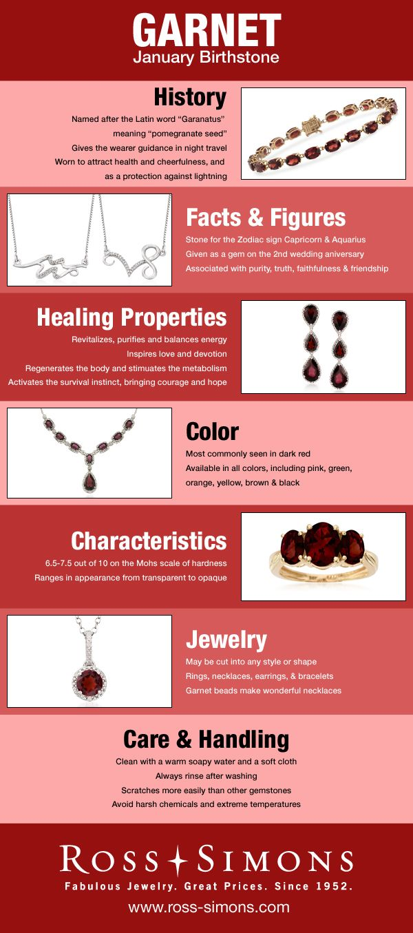 Happy Birthday January Babies! Learn more about the Garnet birthstone in this infographic. #RossSimons