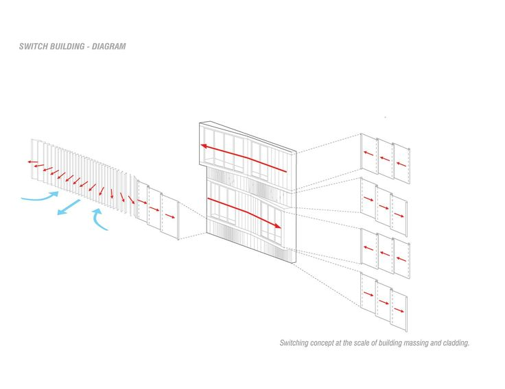178 best images about architectural diagrams