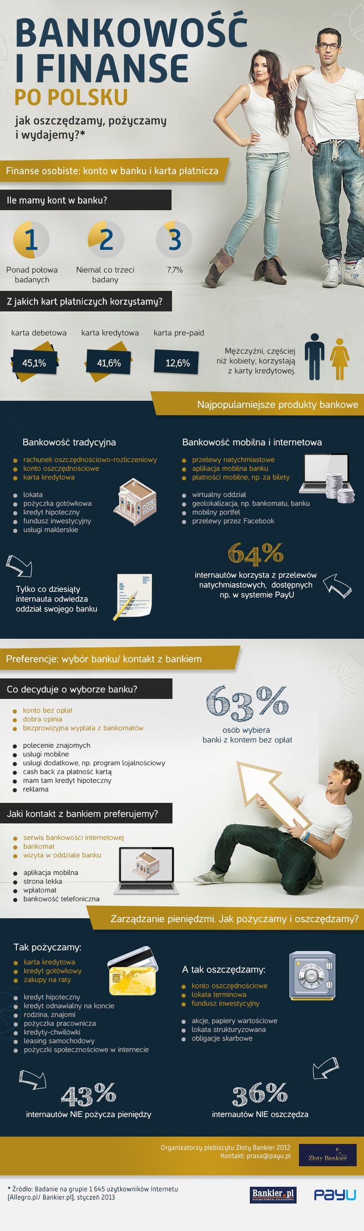 Finanse po polsku:  http://admonkey.pl/bankowosc-i-finanse-po-polsku-jak-oszczedzamy-pozyczamy-i-wydajemy/12260