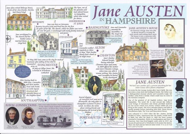 jane Austen christmas illustrations - Google Search