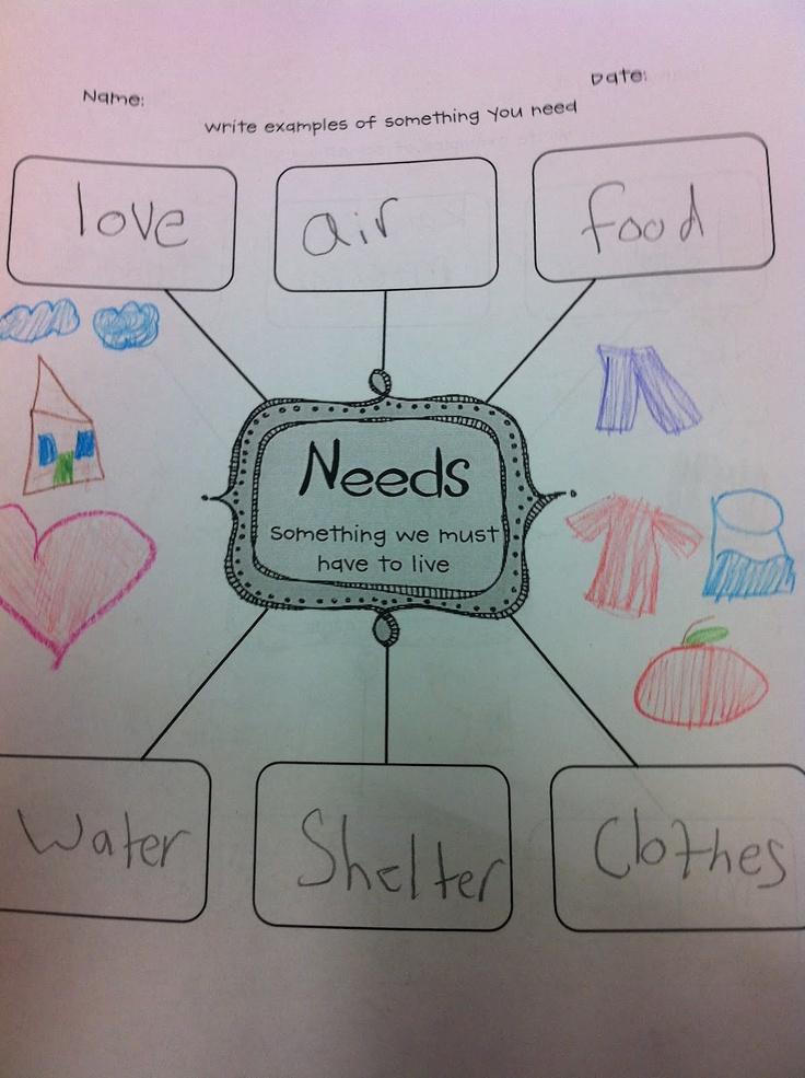 Needs vs wants Families Pinterest