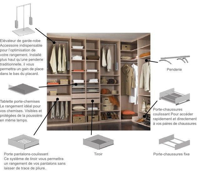 tous les accessoires de rangement pour nos dressings sur mesure d coration appartement. Black Bedroom Furniture Sets. Home Design Ideas