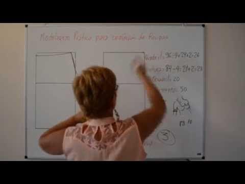 DIY : Modelagem de Vestido Tubinho - Aula 5 - YouTube