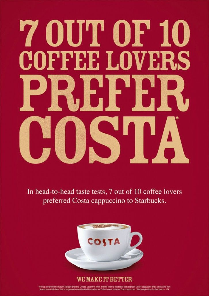costa coffee 3 essay Costa coffee vs starbucks  3 place place costa coffee • after thorough research, and competitive analysis the perfect locations in terms of exposure,.