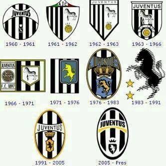 .La evolución de nuestro escudo