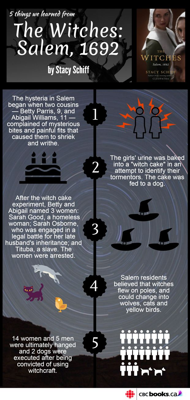 the details of the infamous salem witch trials of 1692 The series salem, on the wgn network, tells a soapy operatic version of the  infamous salem witchcraft trials of the 1600s the witches of.