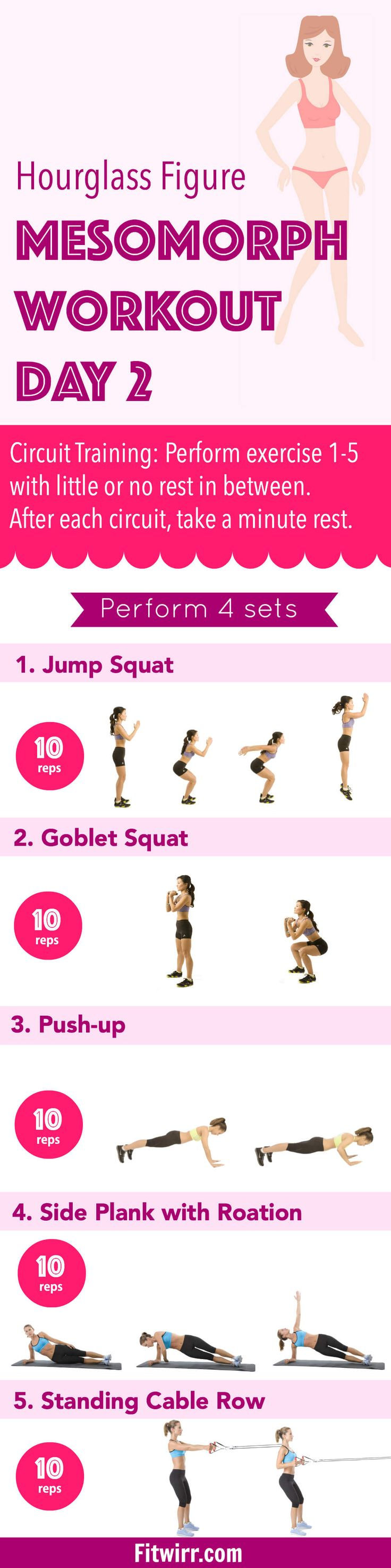 The recommended body type Hourglass Figure workout routine. Athletic and strong Mesomorph body shape should try resistance circuit training with a frequency of 3 days a week.