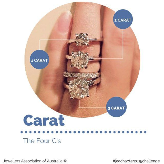 Many goods are sold by weight—by the gram, kilogram, or ton. Though diamonds and other gemstones have their own form of measurement, carat (ct). The fourth of the 4 C's is CARAT The carat weight measures the mass or size of a diamond and the value of a diamond increases exponentially in relation to carat weight. One metric carat is two-tenths (0.2) of a gram – about the weight of a small paperclip. The metric carat is divided into 100 points. A point is one hundredth of a carat... jaa.com.au
