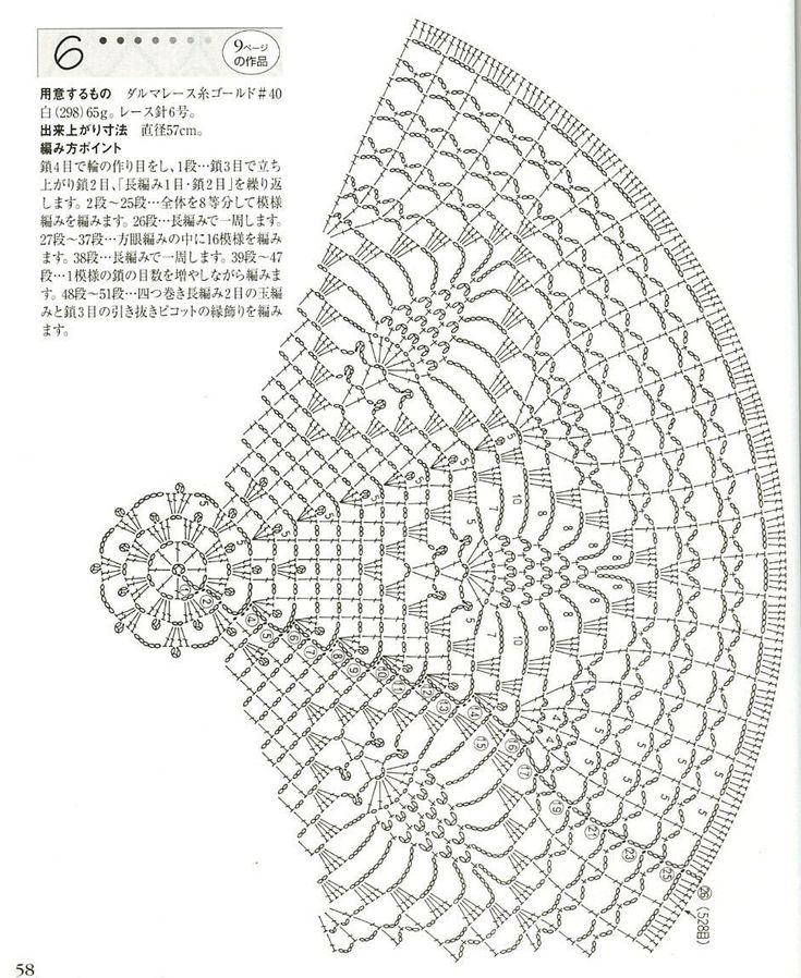 #crochet #crochetdoily #crochetpattern #crochetchart